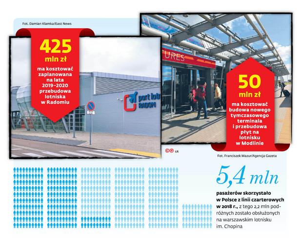 PPL zaznacza, że w 2021 r. port w Radomiu znacznie zyska na atrakcyjności, bo wtedy skończą się główne inwestycje ułatwiające komunikację z Warszawą – budowa trasy ekspresowej S7 i modernizacja torów.