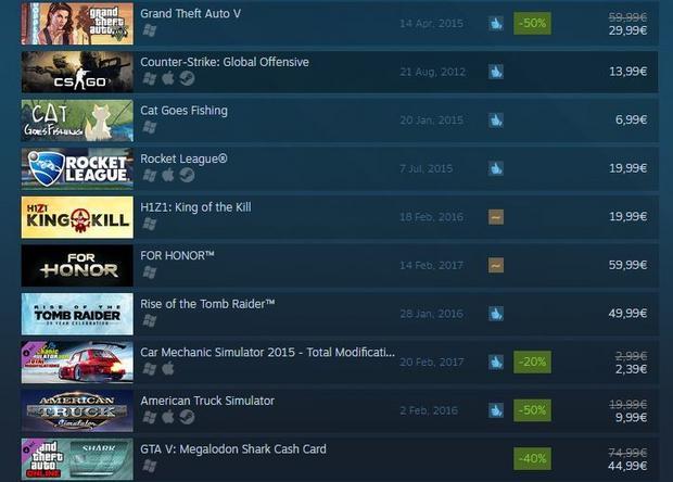 Steam - lista bestsellerów