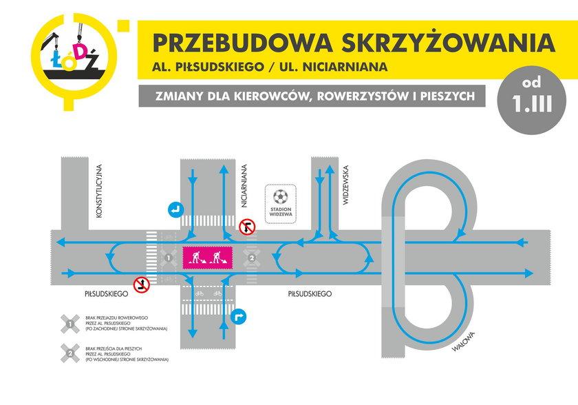Schemat organizacji ruchu na Niciarnianej przy Piłsudskiego w Łodzi