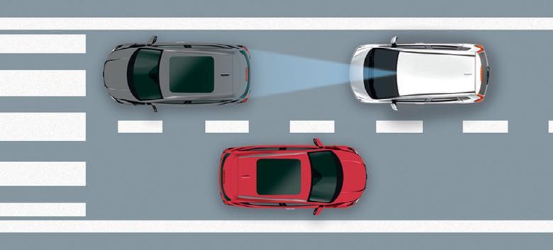 Seryjny system aktywnego hamowania w mieście (CTBA) działa poniżej32 km/h. Opcjonalnie dostępny jest system ostrzegania przed kolizją.