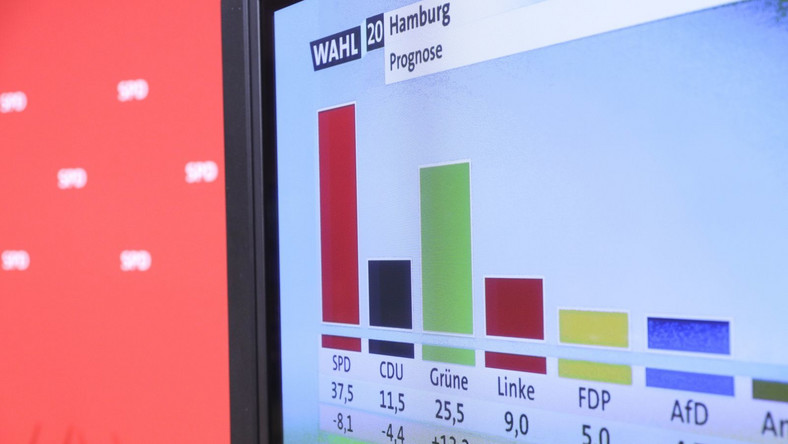 Wybory landowe w Hamburgu