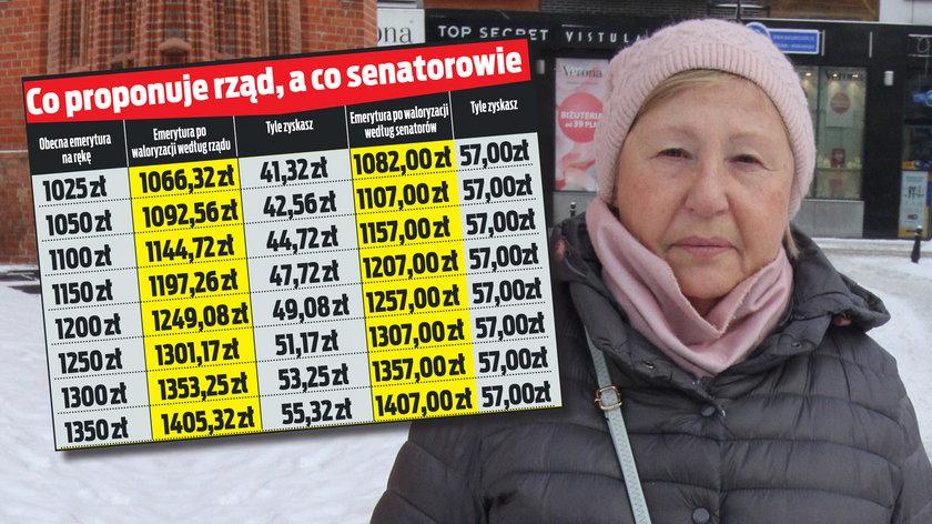 Podwyżka minimalna 70 zł? Tak wzrosłyby najniższe emerytury