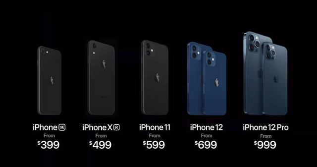Cene za Apple telefone