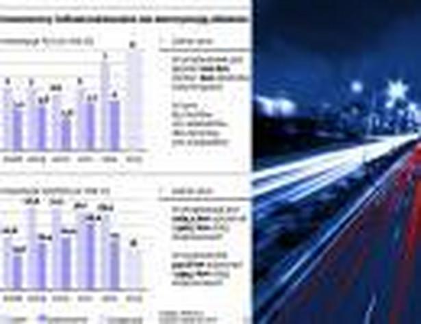 Inwestorzy infrastrukturalni nie dotrzymują obietnic, fot. Shutterstock