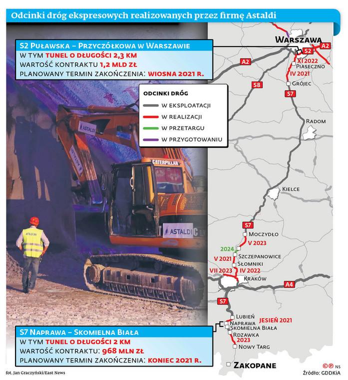 Odcinki dróg ekspresowych realizowanych przez firmę Astaldi