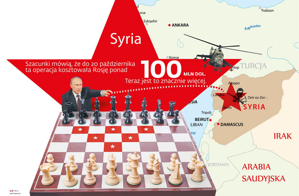 Wojny Putina - Syria