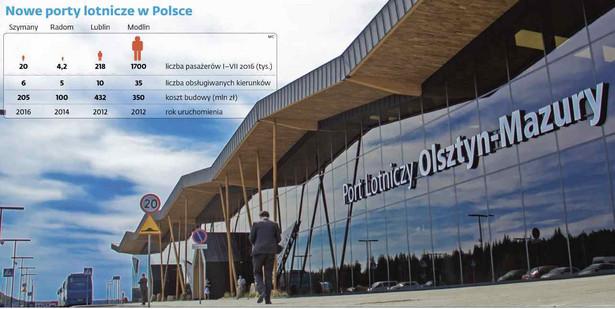 Nowe porty lotnicze w Polsce
