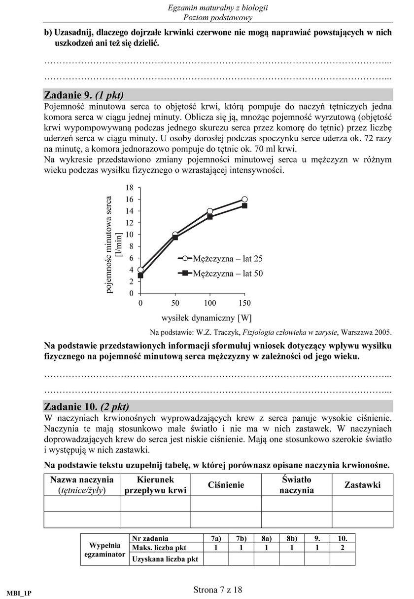 Matura 2017 biologia. Arkusze maturalne CKE
