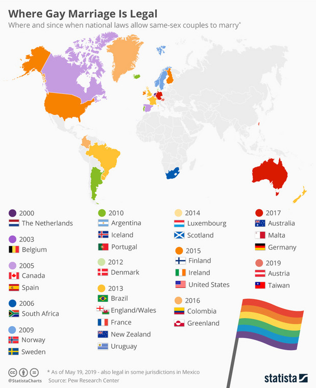 Countries where gay marriage is legal (statista)