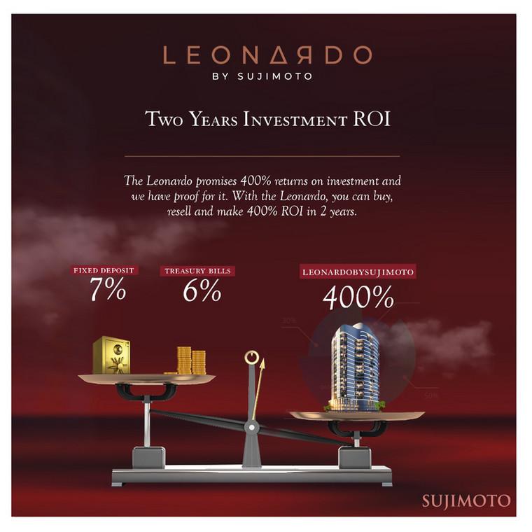 A gift of 400% ROI on the LeonardobySujimoto in 2 years.
