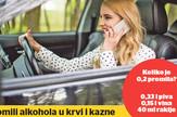 Novi Zakon o bezbednosti u saobraćaju, grafika RAS