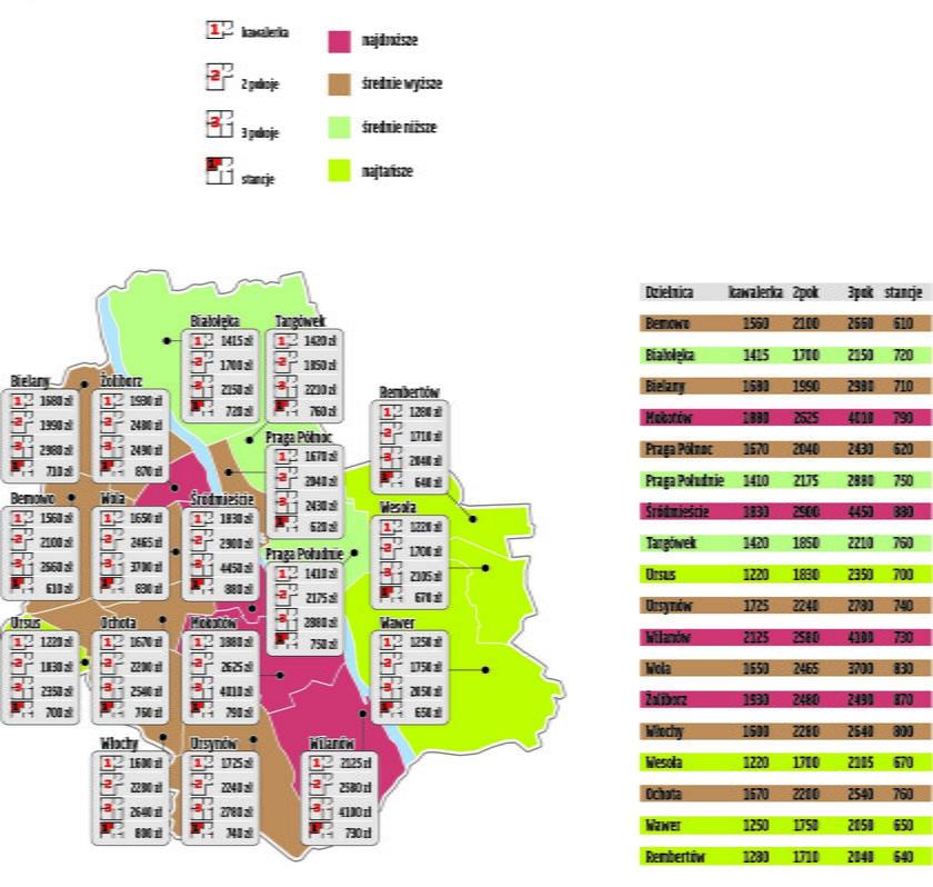 Nieruchomości w stolicy. Zobacz ceny mieszkań, stancji, pokoi w Warszawie.