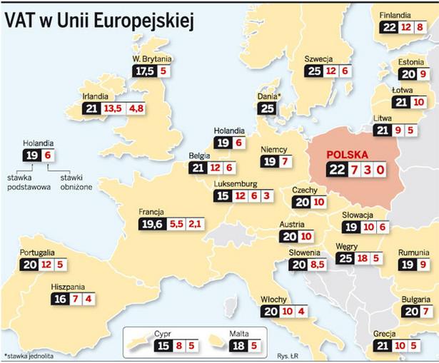 VAT w Unii Europejskiej
