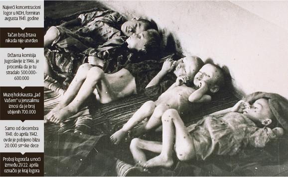 Jezive scene iz logora smrti