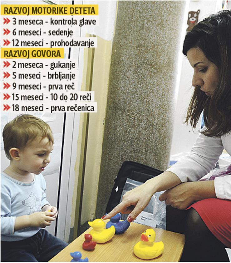 grafika deca razvoj motorike razvoj govora statistike foto RAS