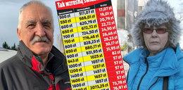 Zamieszanie z waloryzacją emerytur. Jak to się skończy?