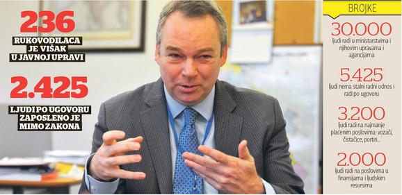 Toni Verheijnen, šef kancelarije Svetske banke u Srbiji:Klikni za uvećanje (+)