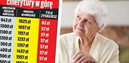 Seniorze, sprawdź swoją emeryturę