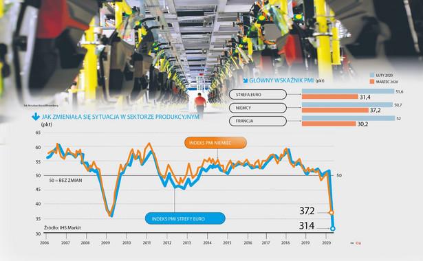 Indeks PMI (p)