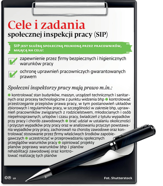 Cele i zadania społecznej inspekcji (SIP)