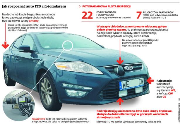 Jak rozpoznać auto ITD z fotoradarem