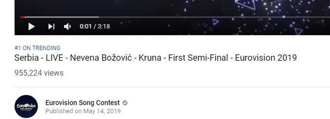 Nevena Božović