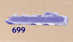The rise and fall of the cruise industry