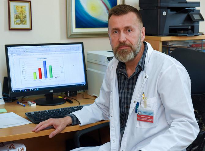 Porf. dr Vladimir Janjić