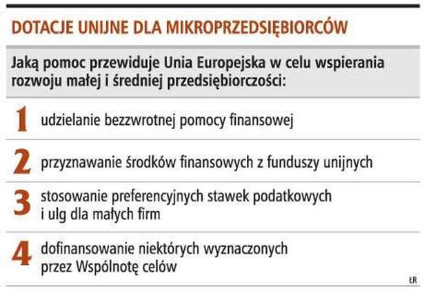 Dotacje unijne dla mikroprzedsiębiorców