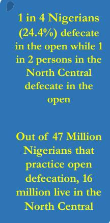 Open Defecation in Nigeria (cleannigeria)