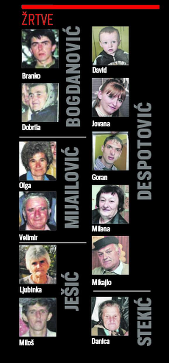 Žrtve masakra