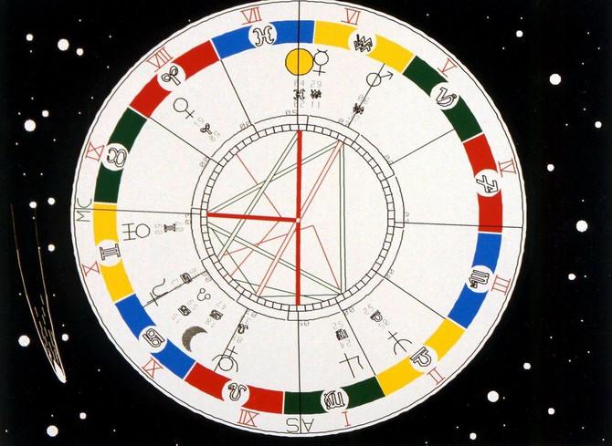 Za ovaj horoskop kažu da je neverovatno precizan