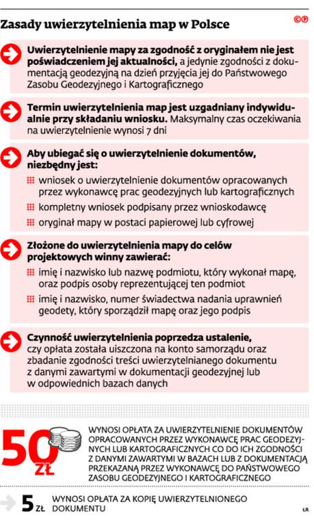 Zasady uwierzytelniania map w Polsce