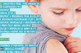 grafika vakcinacica deca mmr vakcina statistike foto RAS