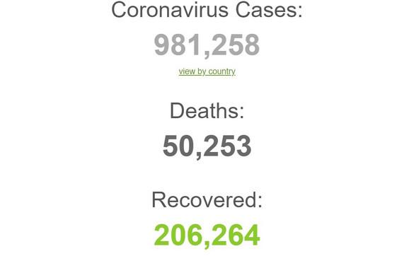 Broj zaraženih i preminulih