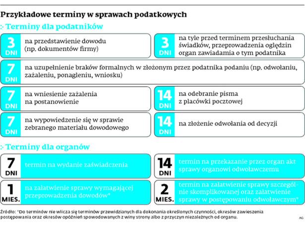 Przykładowe terminy w sprawach podatkowych