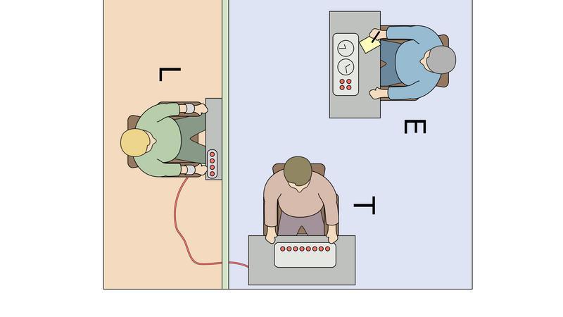 Konfiguracja eksperymentu Stanley'a Milgrama. Eksperymentator (E) przekonuje osobę (T), aby zaaplikował bolesne wstrząsy elektryczne trzeciej osobie (L), która naprawdę jest aktorem.