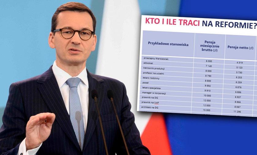 Wiemy, kto zapłaci za reformę premiera Mateusza Morawieckiego.