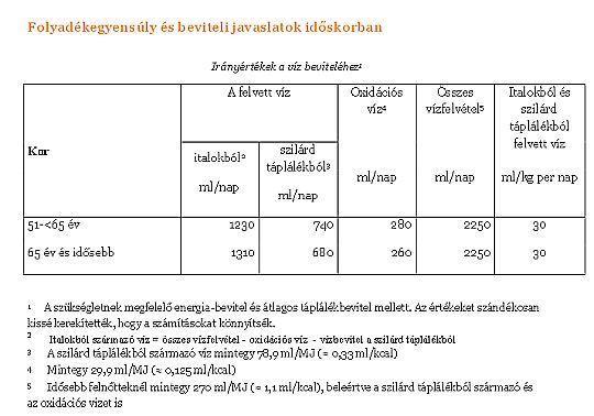 agrimónia és magas vérnyomás típusú magas vérnyomás kezelés