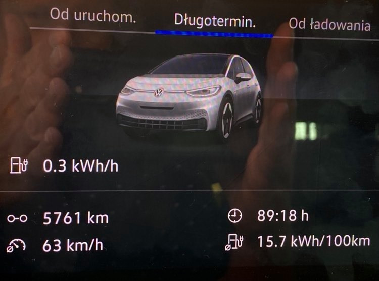 Volkswagenem ID.3 na Nordkapp