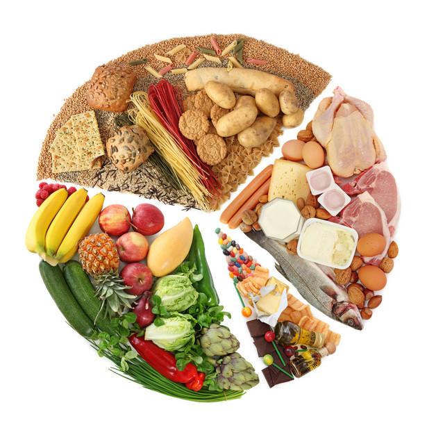 Zdrowa żywność.