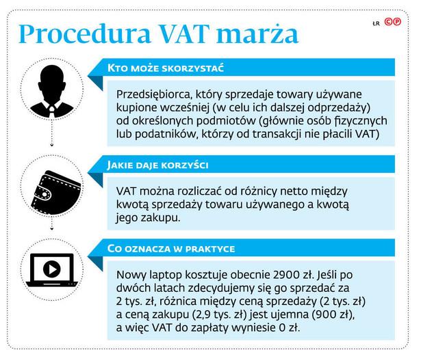 Procedura VAT marża