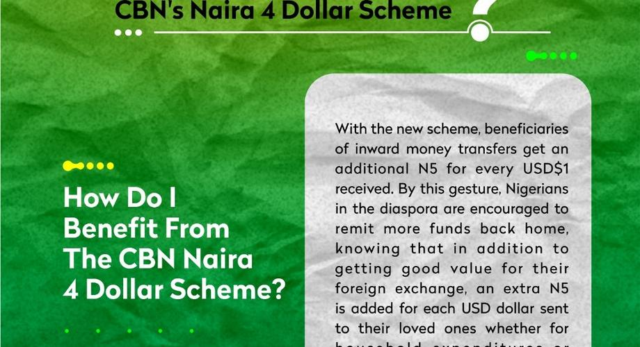 See how you can earn N5 for every 1 Dollar you receive from abroad
