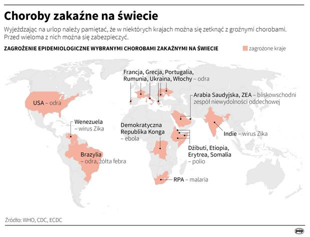 Choroby zakaźne na świecie