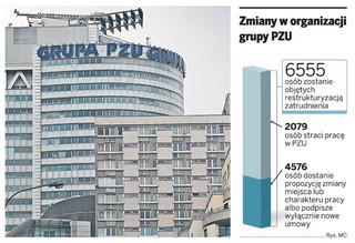 Ponad 2 tys. osób straci pracę w grupie PZU