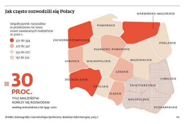 Jak często rozwodzili się Polacy