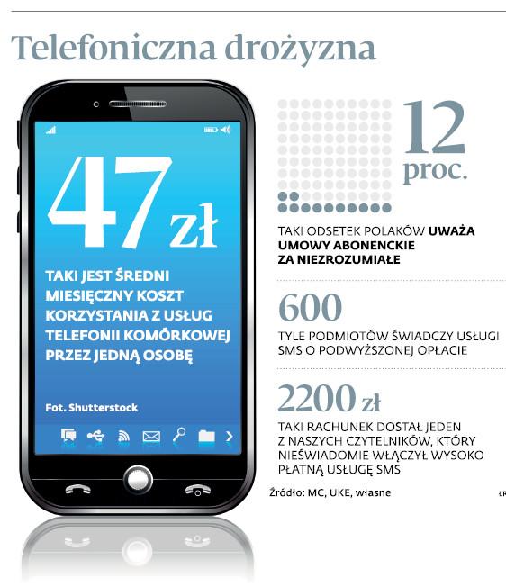 Telefoniczna drożyzna
