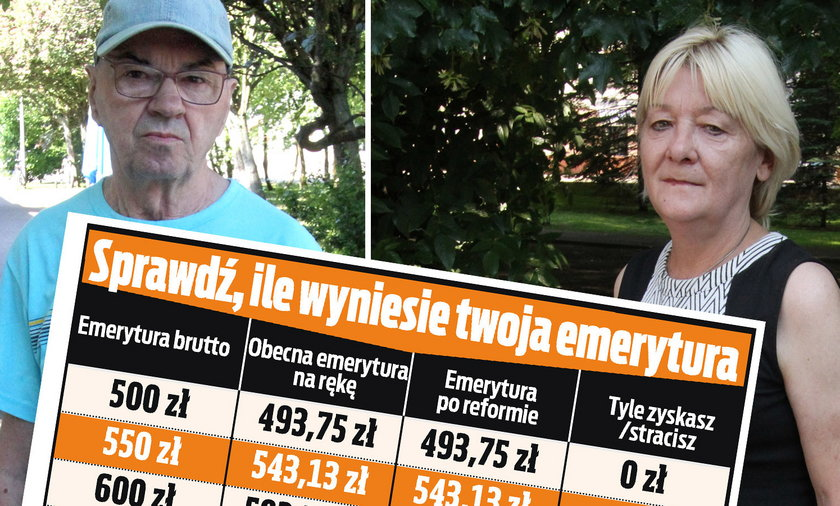 Polski Ład a emerytury. Kto straci?