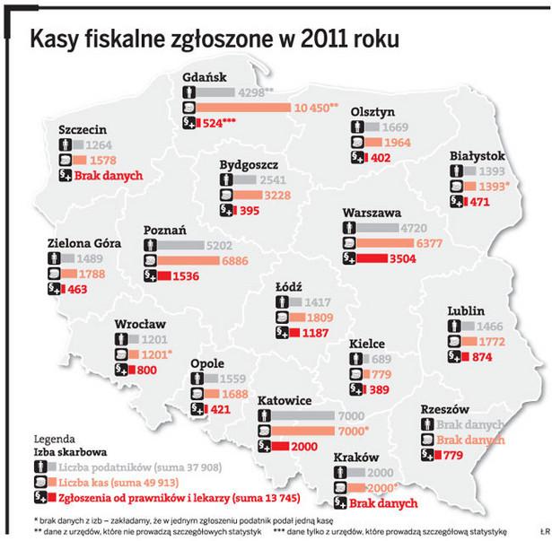 Kasy fiskalne zgłoszone w 2011 roku