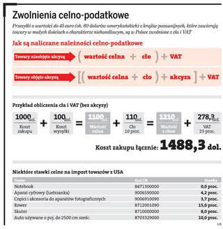 E-sprzedawcy nie rozliczają podatków i dzięki temu mogą obniżać ceny towarów